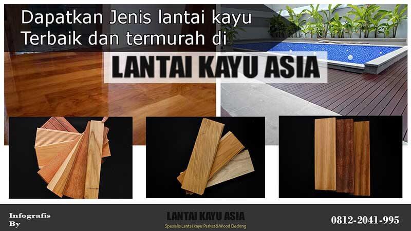 harga lantai kayu parket per meter murah