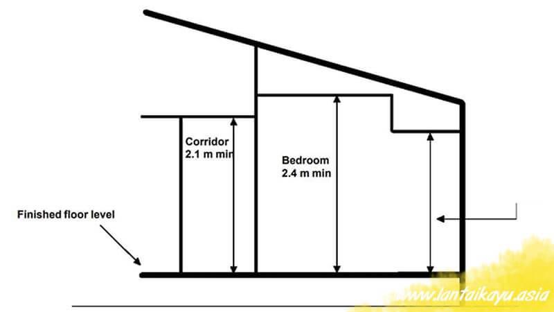 jarak plafon dan lantai yang ideal